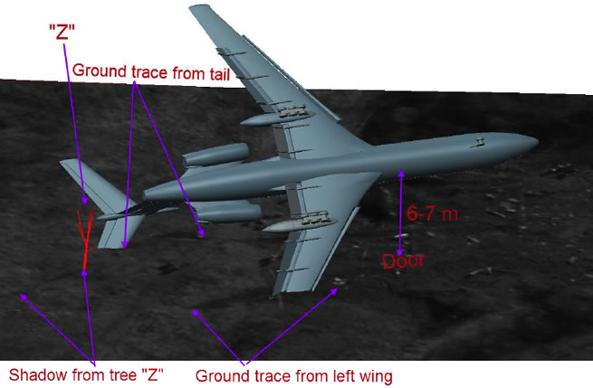 "Figure 5. The 6-7m tall tree marked ""Z"" on the direct flight path was not damaged dictating the aircraft flew over it. The shadow of the tree can be seen on the satellite photo. Confirmation of explosion is seen by the abrupt halt of the wing and tail ground traces in the aircraft position where the fuselage is right above the location the door is driven into the ground."