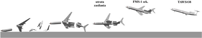 A reconstruction of last phase of the flight of Tu-154M.